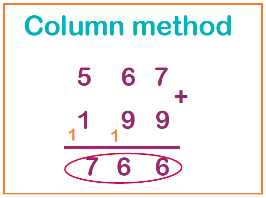 the column method for addition and subtraction explained for primary school parents theschoolrun. Black Bedroom Furniture Sets. Home Design Ideas