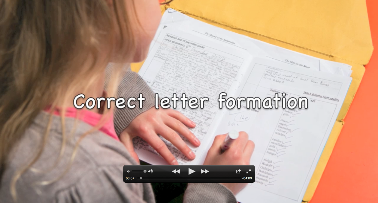 Step by step letter formation Handwriting letters