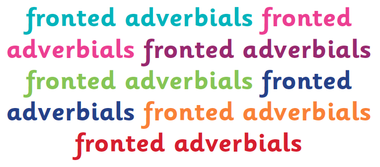 Fronted Adverbials Explained For Parents Fronted Adverbials Ks2