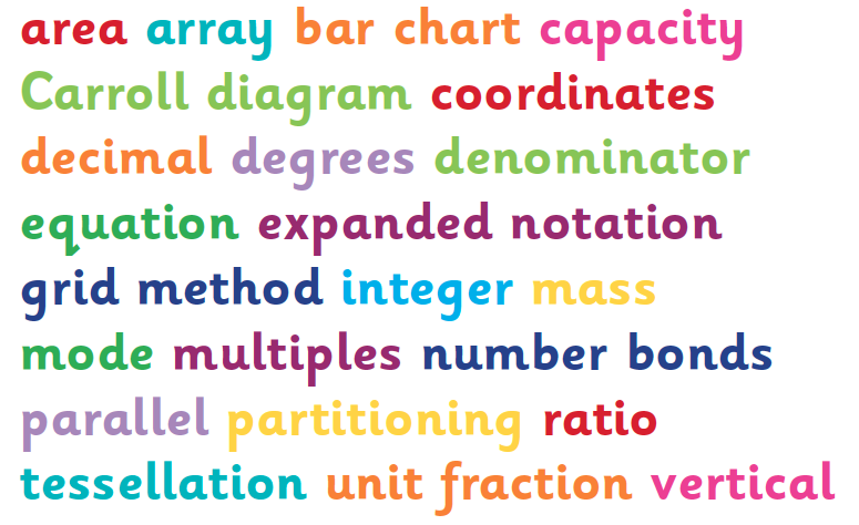 Maths And Numeracy Terms Explained For Primary School Parents