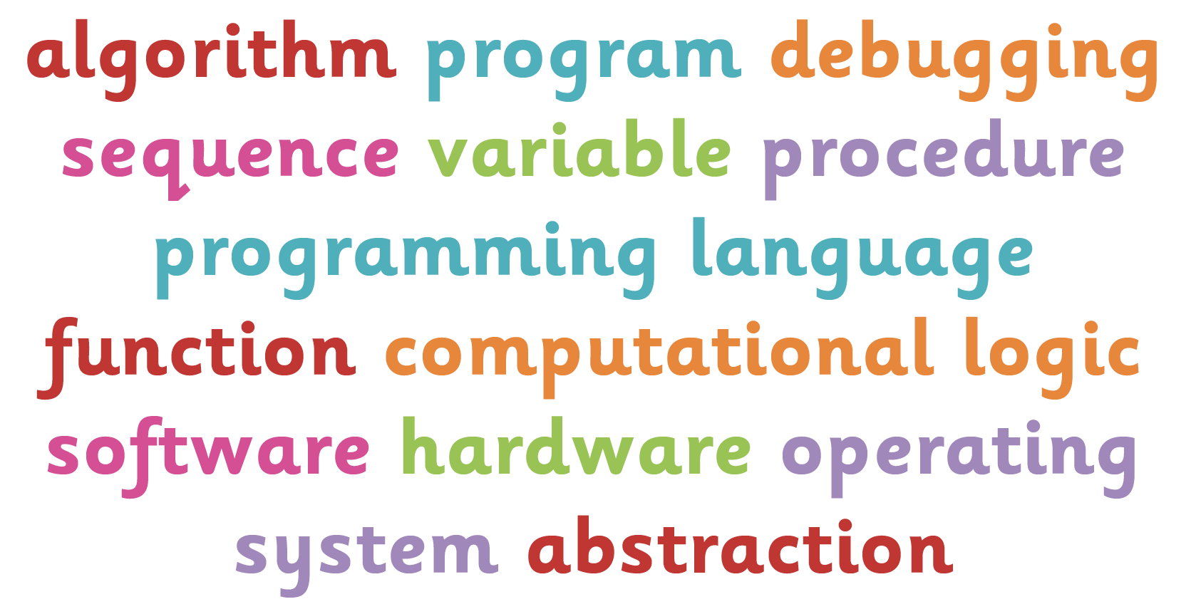 Glossary Of Terms To Help Parents >> Ks1 Computing Glossary Ks2 Computing Terms Explained For Parents