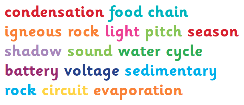 Glossary Of Terms To Help Parents >> Science Terms Explained For Primary School Parents Ks1 And Ks2