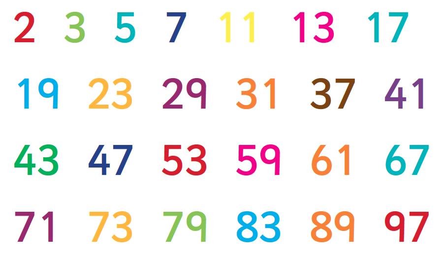 Prime numbers homework help