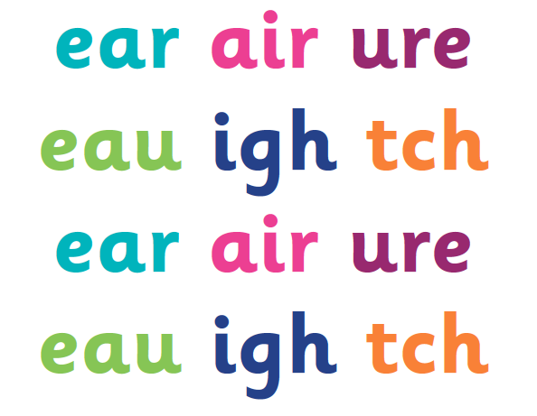 Trigraphs explained for primary-school parents | TheSchoolRun