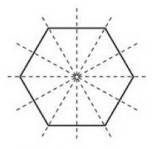 Line symmetry, reflective symmetry and rotational symmetry