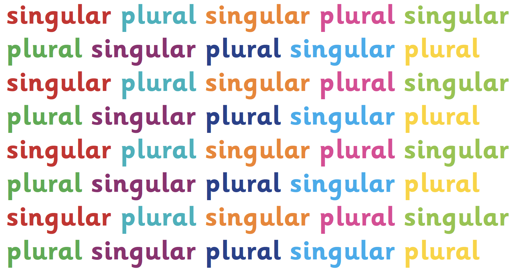 Singular And Plural Explained For Children What Are Singular And