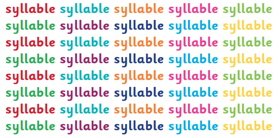 What Is A Syllable Syllables Explained For Primary School Parents