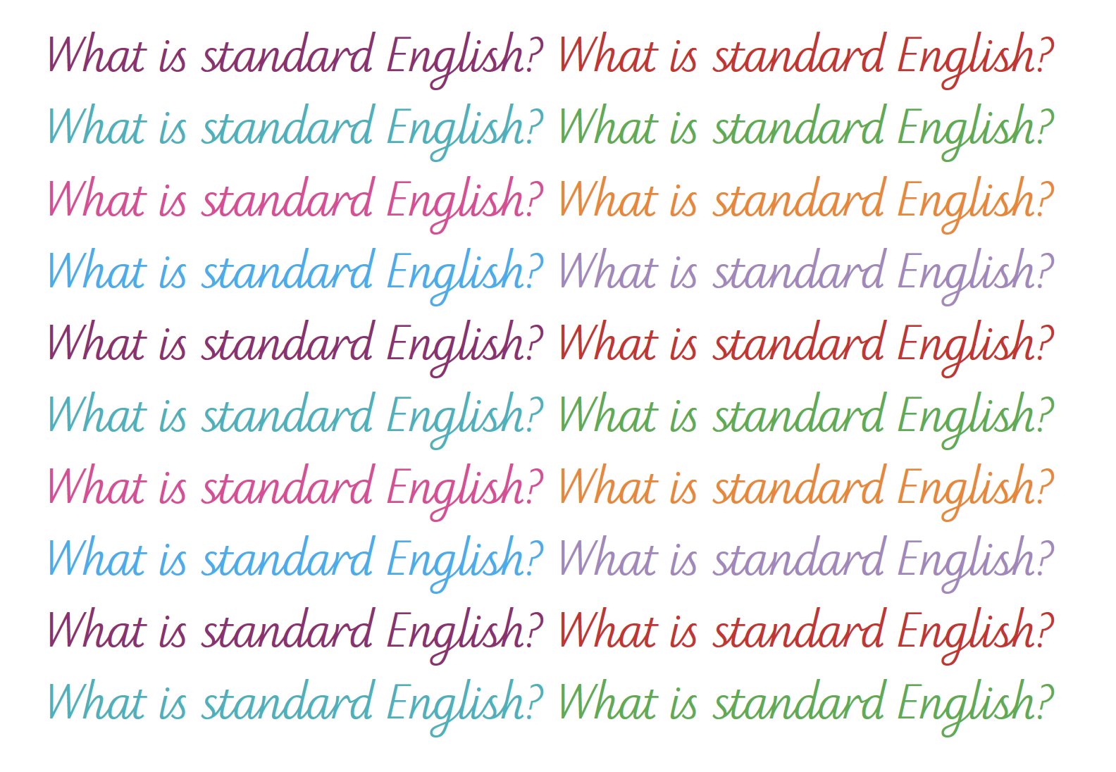 What is Standard English? | Standard and non-Standard