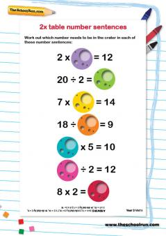 2 Times Tables Practice Worksheets And