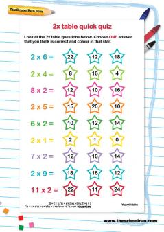 2 Times Table Tips Advice And Practical Resources To
