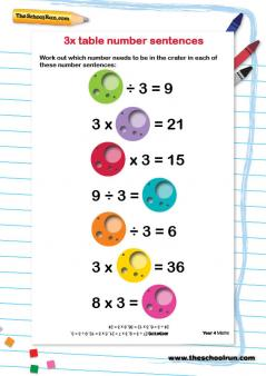 ... tips, advice and resources | 3 times tables worksheets | TheSchoolRun
