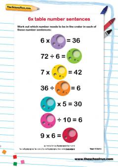 6, 8 and 9 times table: tips, advice and resources | 6, 8 ...