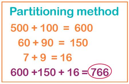 Partitioning explained for primary school parents | TheSchoolRun