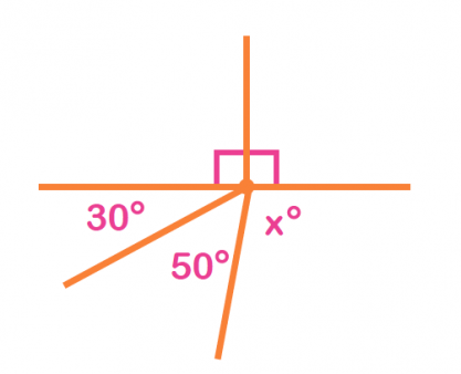 Angles Around A Point Worksheet