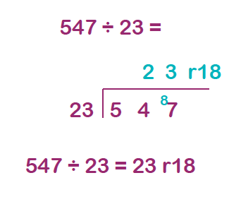 The bus stop method of division explained for primary-school ...
