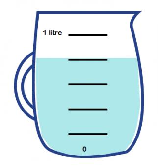 Measuring jug worksheet ks2