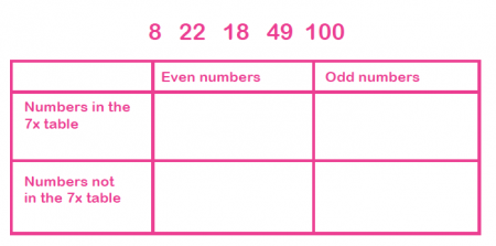 furthermore Parts Of An Apple Worksheet Free together with Fractions ...