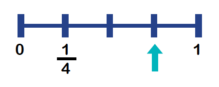 number lines explained for parents free printable number lines