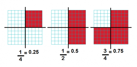 Children in Year 4 also need to know the effect of multiplying and ...