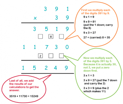 Image result for how to do long multiplication