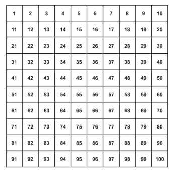12 times tables worksheet