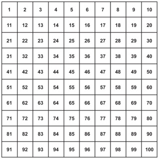 Number square 1-100, free to download and print | TheSchoolRun