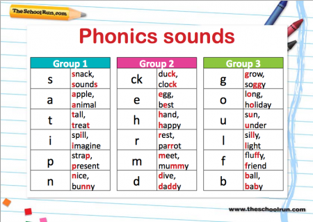 Jolly phonics sounds dailymotion - 78e