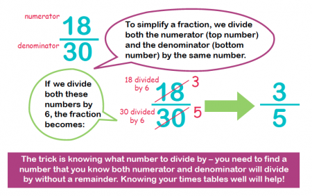 math worksheet : equivalent fractions explained for primary school parents  how to  : Reduce Fractions To Simplest Form Worksheet