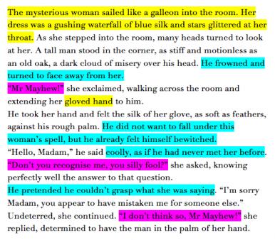 Cinderella argument paper essay