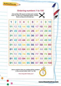 Spongebob Kindergarten Worksheets likewise Skip Count By Worksheet Printable moreover Sharkteethaddition Grande in addition Kindergartenworksheets Mrmen furthermore Year Maths Image. on worksheets counting 1 10