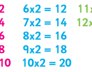 2 times table tips and tricks