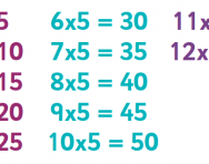 5, 10, 11 and 12 times table: tips and tricks
