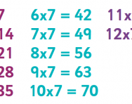 7 times table tips and tricks
