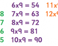 6, 8 and 9 times table: tips and tricks