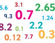 Teachers' tricks for decimals