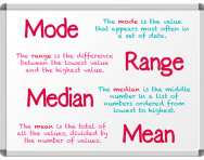 What are mode, mean, median and range?