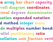 Primary-school numeracy glossary