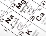 Section of the periodic table