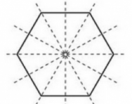 What are line symmetry, reflective symmetry and rotational symmetry?