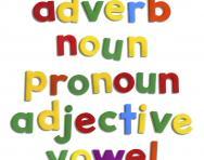 Grammar words on blackboard