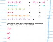 10 times table as repeated addition worksheet