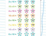 10 times table quick quiz worksheet