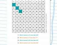 11 times table patterns worksheet