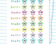11 times table quick quiz worksheet