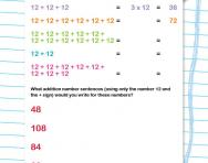 12 times table as repeated addition worksheet