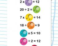 2 times table number sentences worksheet