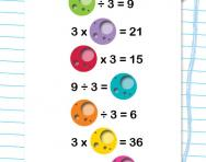 3 times table number sentences worksheet