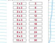 3 times table practice activity
