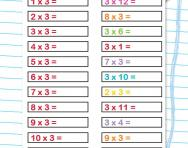 3 times table practice drill worksheet
