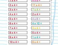 4 times table practice drill worksheet